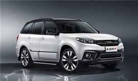 قیمت MVM X۳۳ S به زودی بازار را شگفت زده خواهد کرد