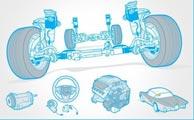 تکنولوژیهای مدرن صنعت خودرو در سال ۲۰۱۵